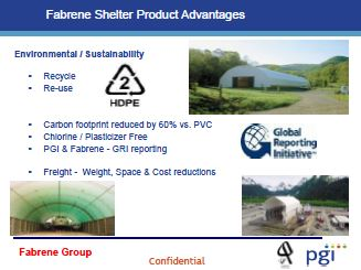 Fabrene Shelter Products